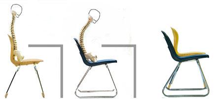 ارگونومی صندلی آموزشی